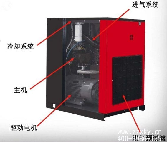 CPN15螺杆空气压缩机
